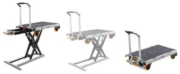 Emeléstechnika: emelőasztal